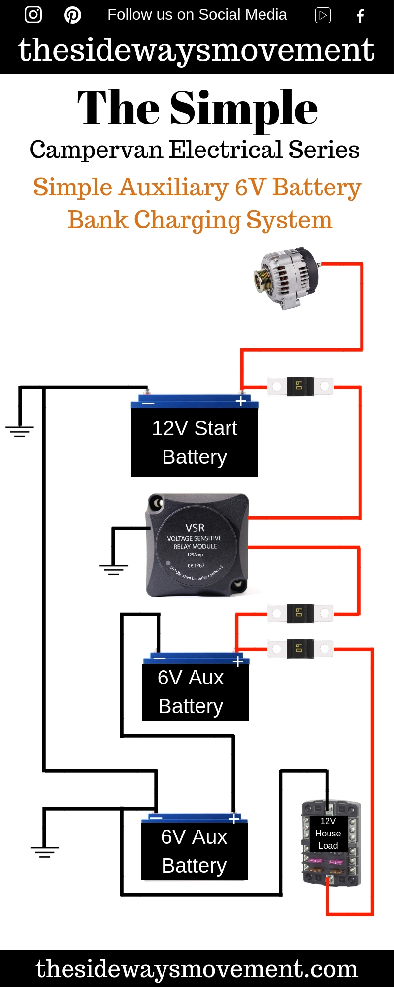 Charging 6 Volt Batteries In Series With 12 Charger And Parallel Wiring Battery Bank Diagram