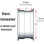 Ram Promaster Rim Width and Diameter Ram Promaster Custom Wheels